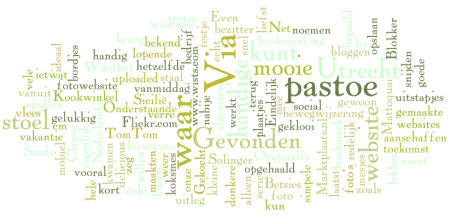 Mattoquai.nl gevisualiseerd via Wordle