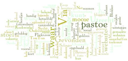 Mattoquai.nl gevisualiseerd via Wordle